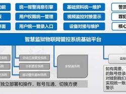 监狱系统开发:监狱综合业务管理平台介绍