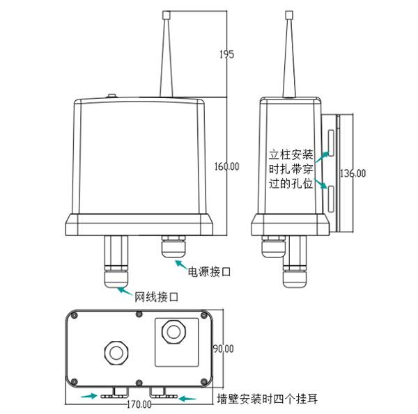 双频有源RFID接收器尺寸